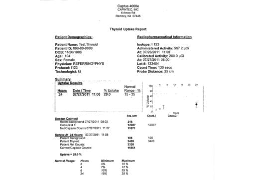 Captus ® 4000e Thyroid Uptake System- Thyroid Uptake Report